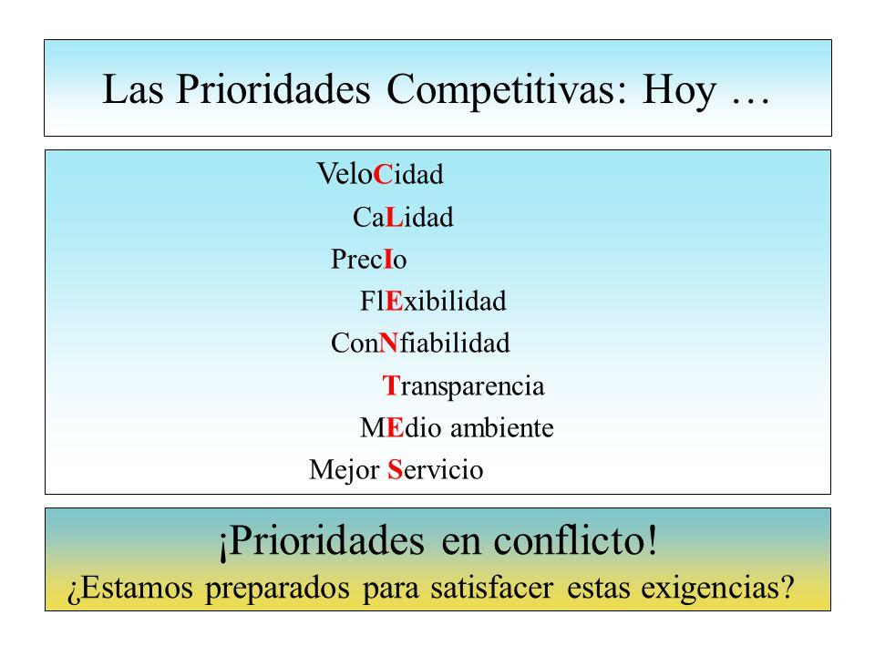 Las Prioridades Competitivas: Hoy …