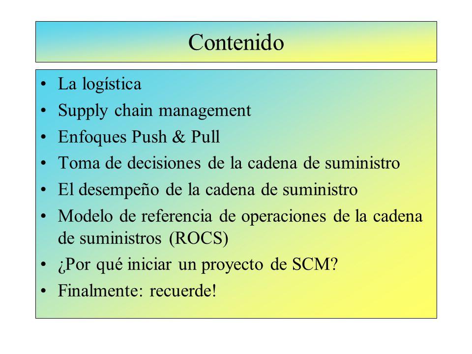Contenido La logística Supply chain management Enfoques Push & Pull