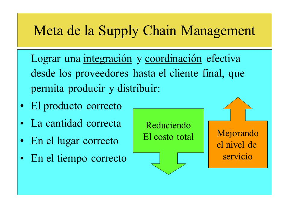 Meta de la Supply Chain Management