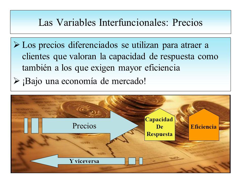 Las Variables Interfuncionales: Precios