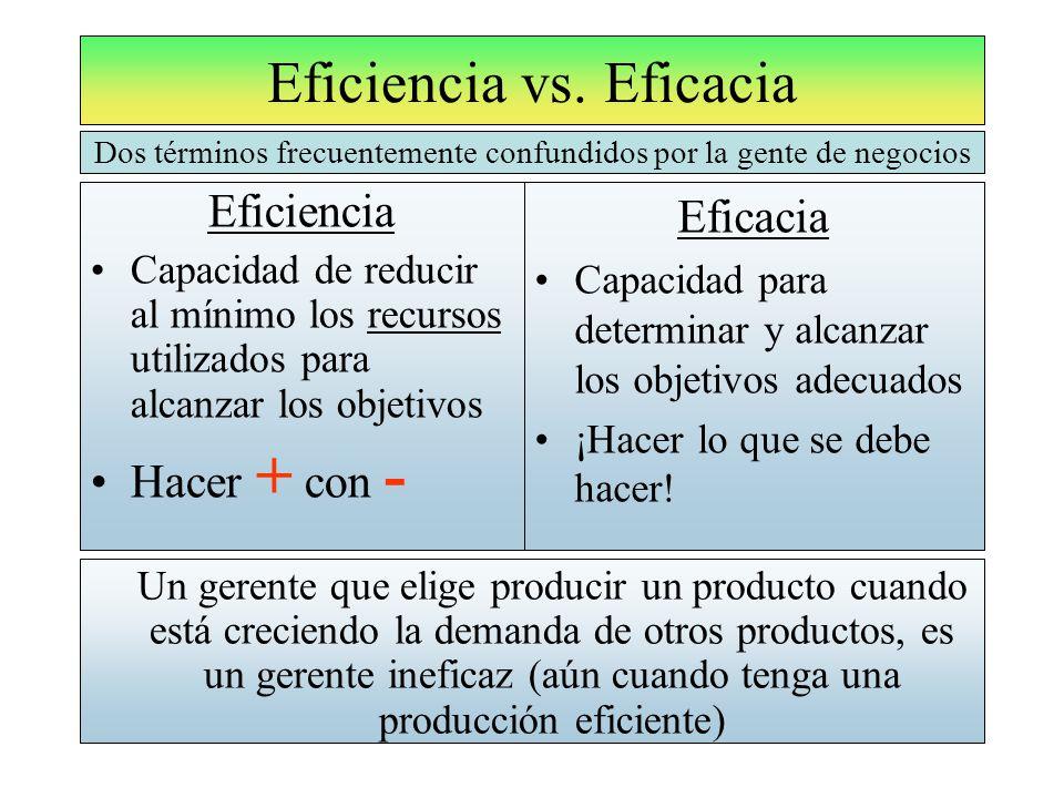 Eficiencia vs. Eficacia