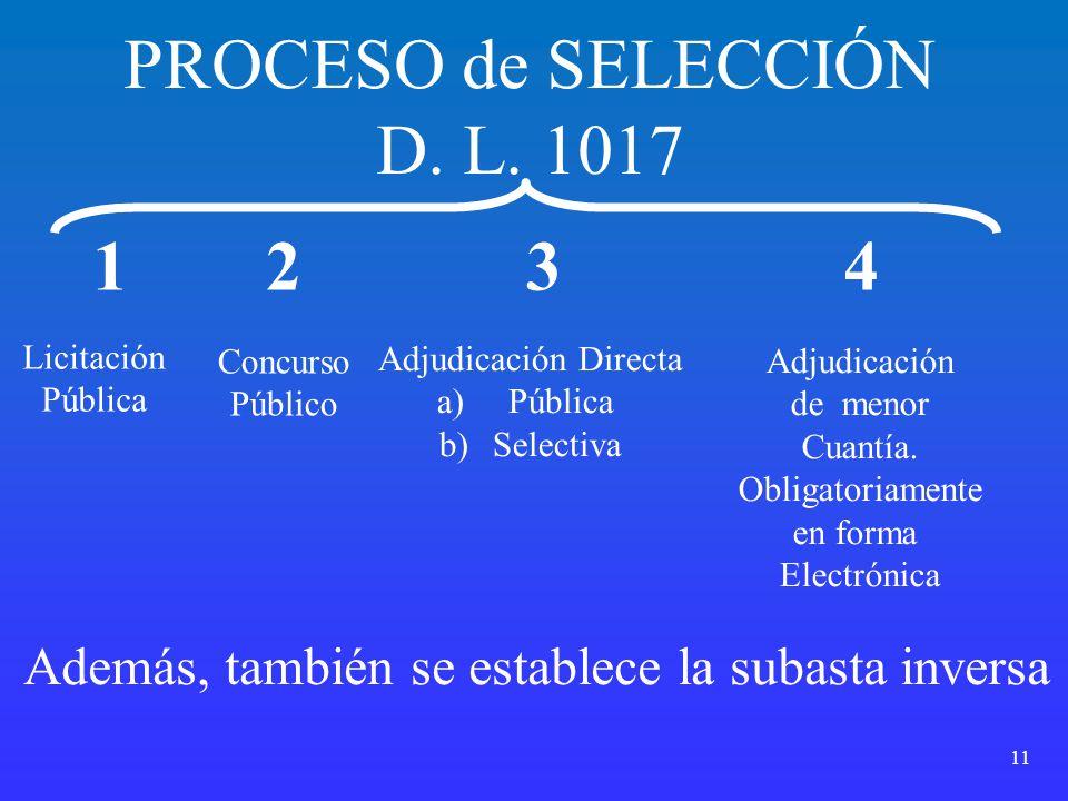 PROCESO de SELECCIÓN D. L. 1017 1 2 3 4