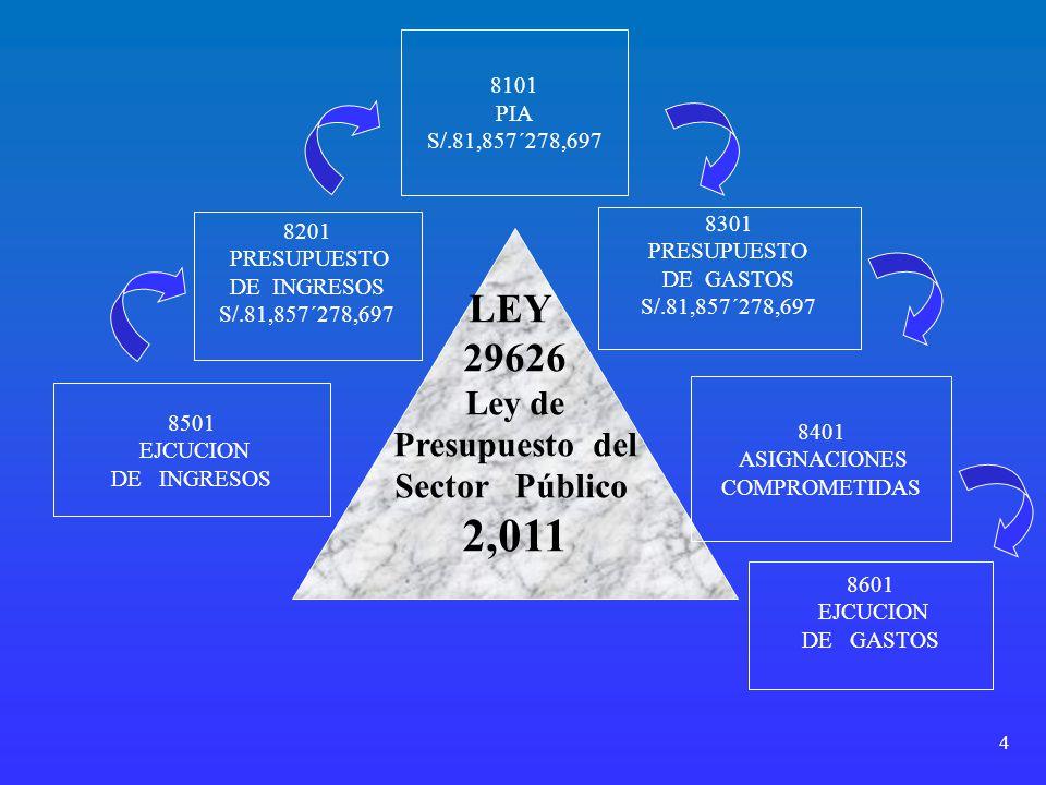 2,011 LEY 29626 Ley de Presupuesto del Sector Público 8101 PIA