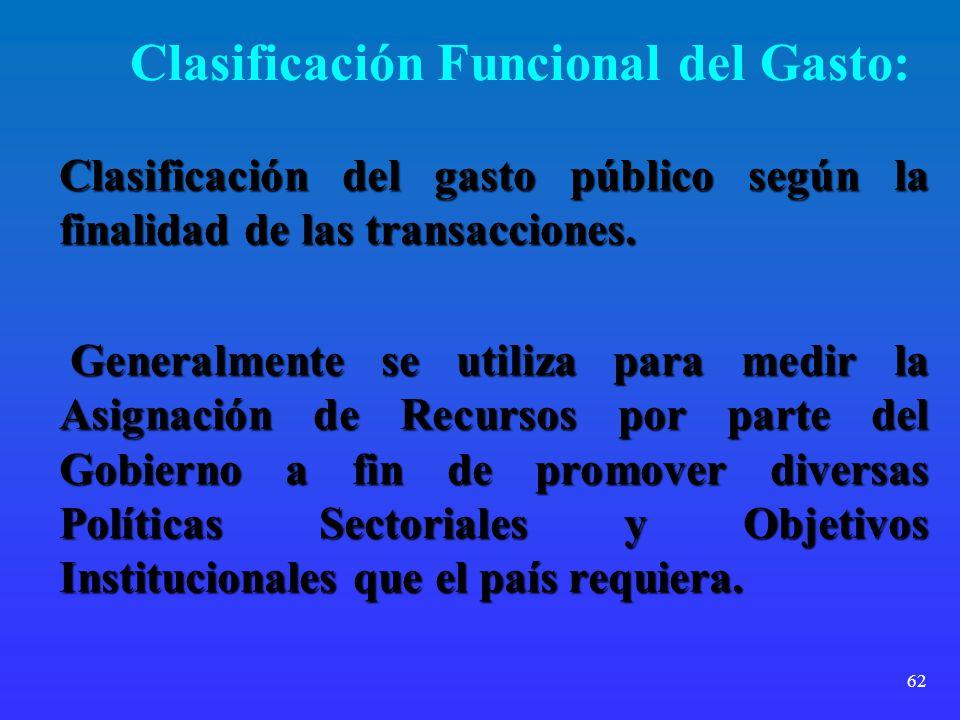 Clasificación Funcional del Gasto: