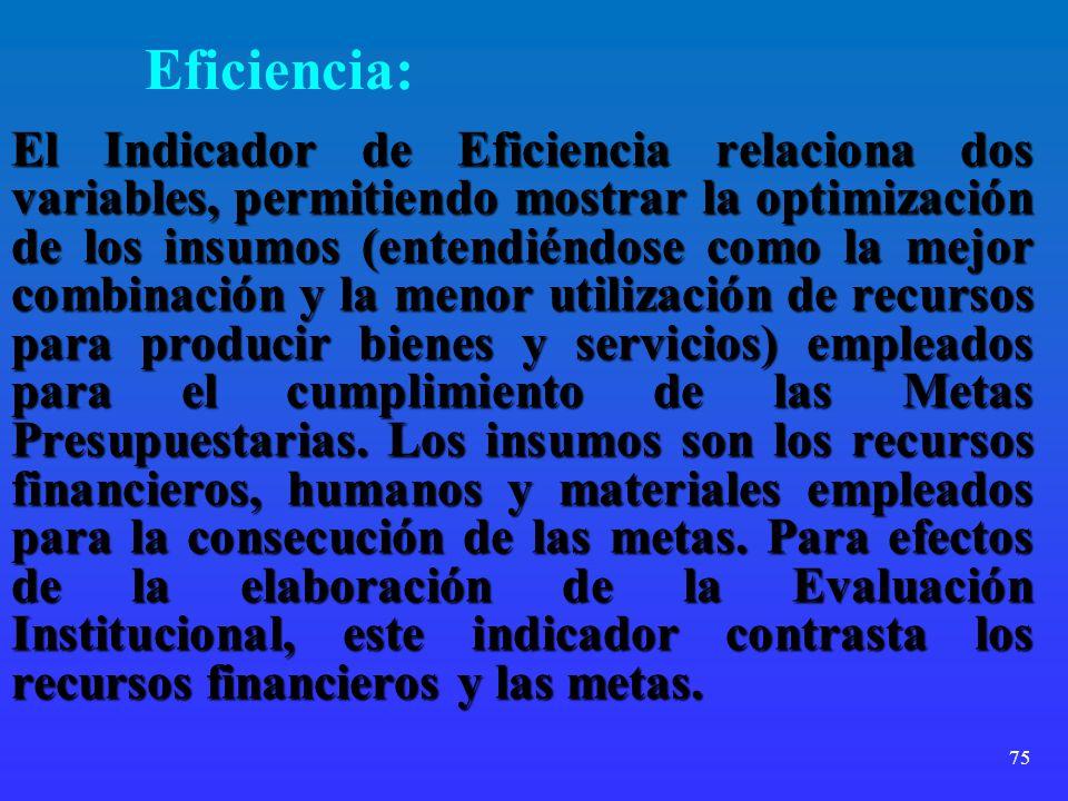 Eficiencia: