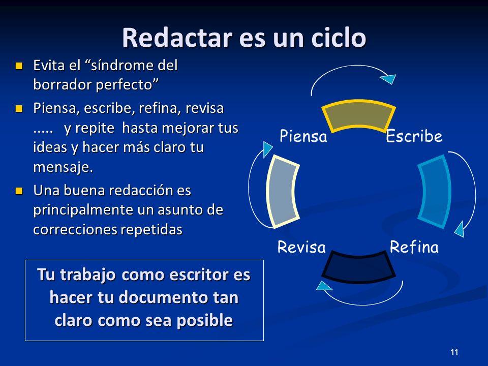 Redactar es un ciclo Evita el síndrome del borrador perfecto