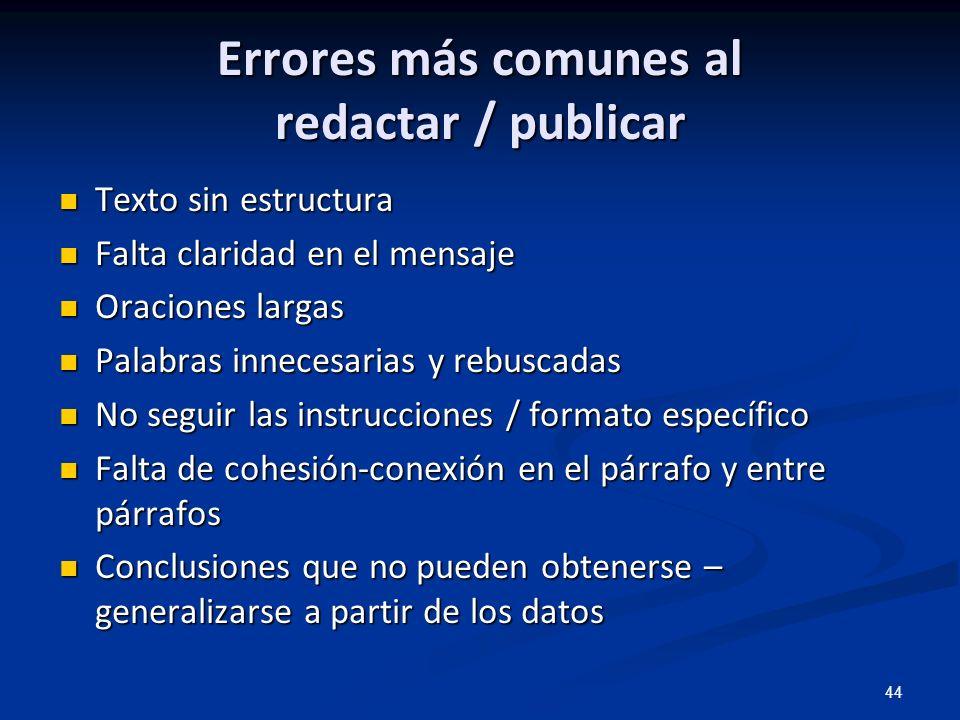 Errores más comunes al redactar / publicar