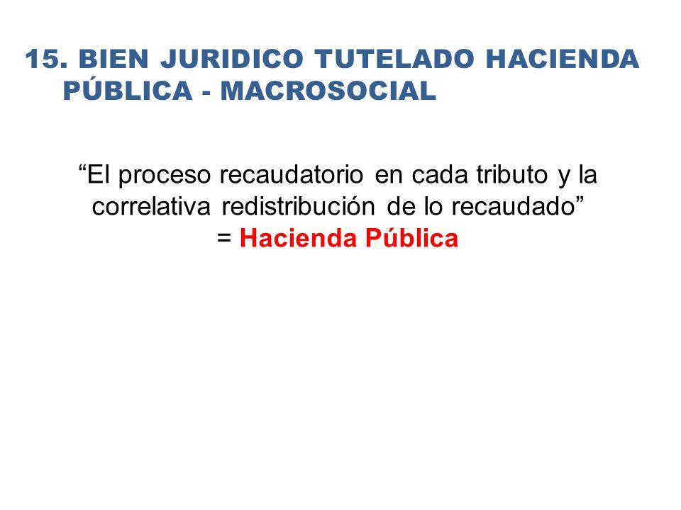 15. BIEN JURIDICO TUTELADO HACIENDA PÚBLICA - MACROSOCIAL