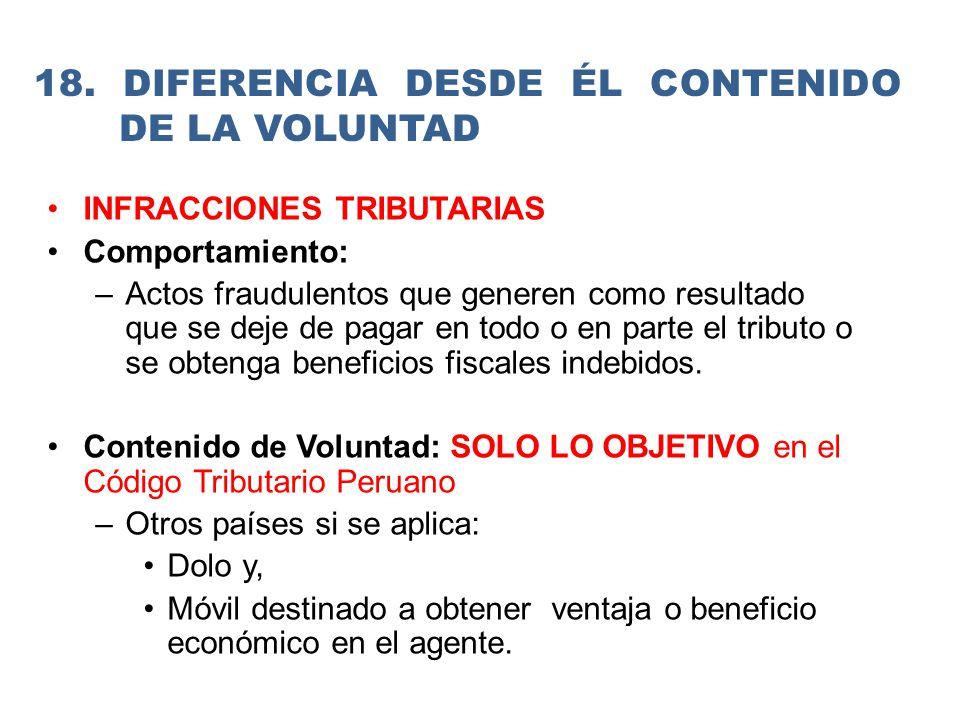 18. DIFERENCIA DESDE él CONTENIDO DE LA VOLUNTAD