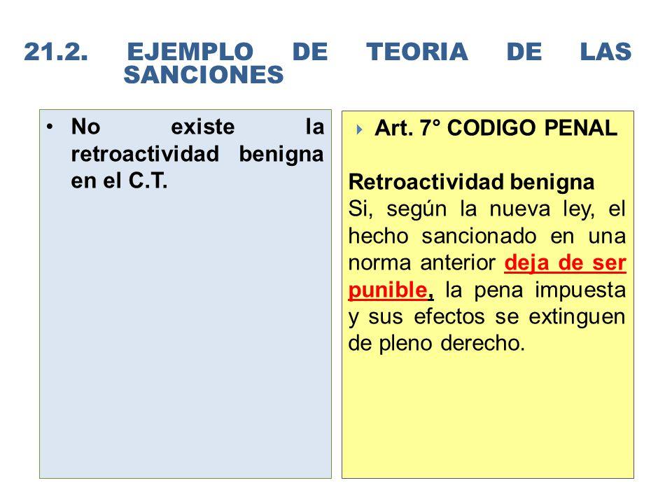 21.2. EJEMPLO DE TEORIA de las sanciones