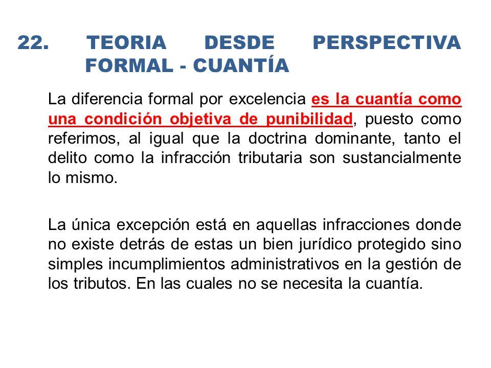 22. TEORIA DESDE perspectiva formal - cuantía