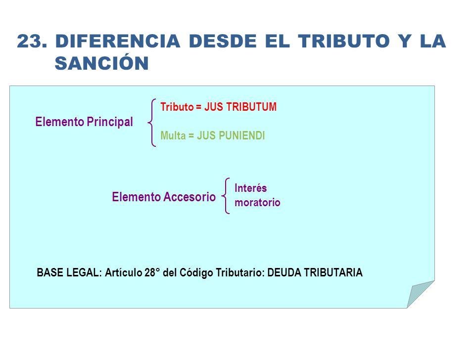 23. Diferencia desde el tributo y la sanción