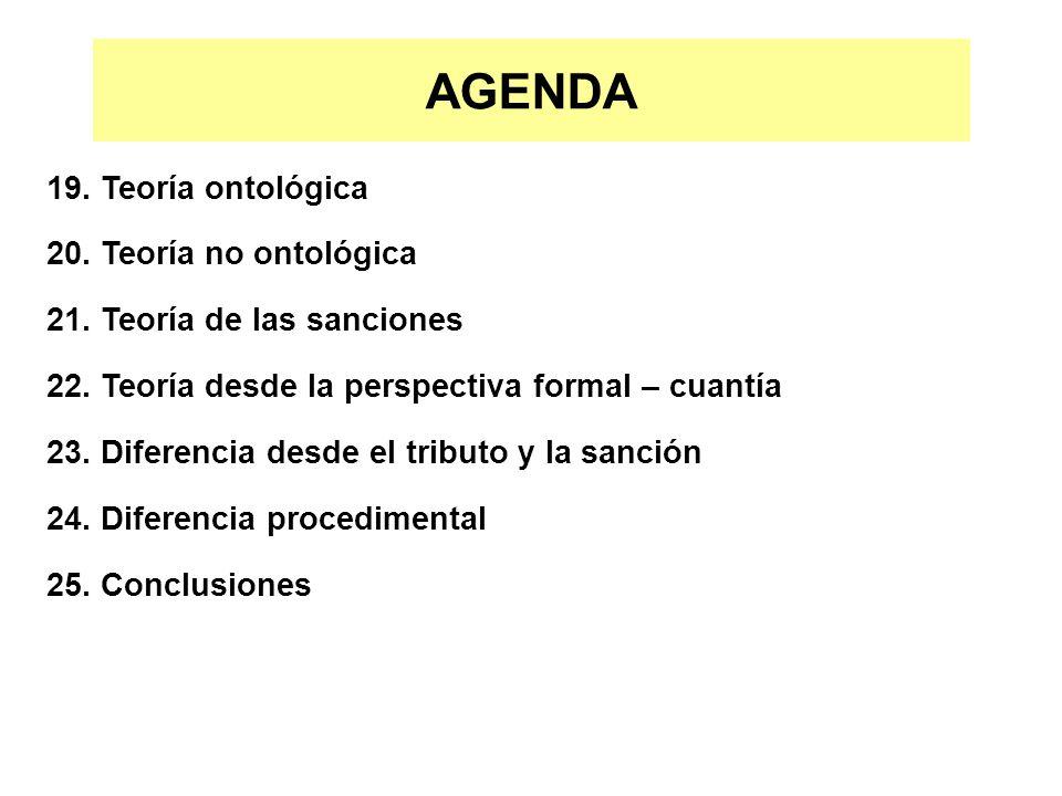 AGENDA 19. Teoría ontológica 20. Teoría no ontológica