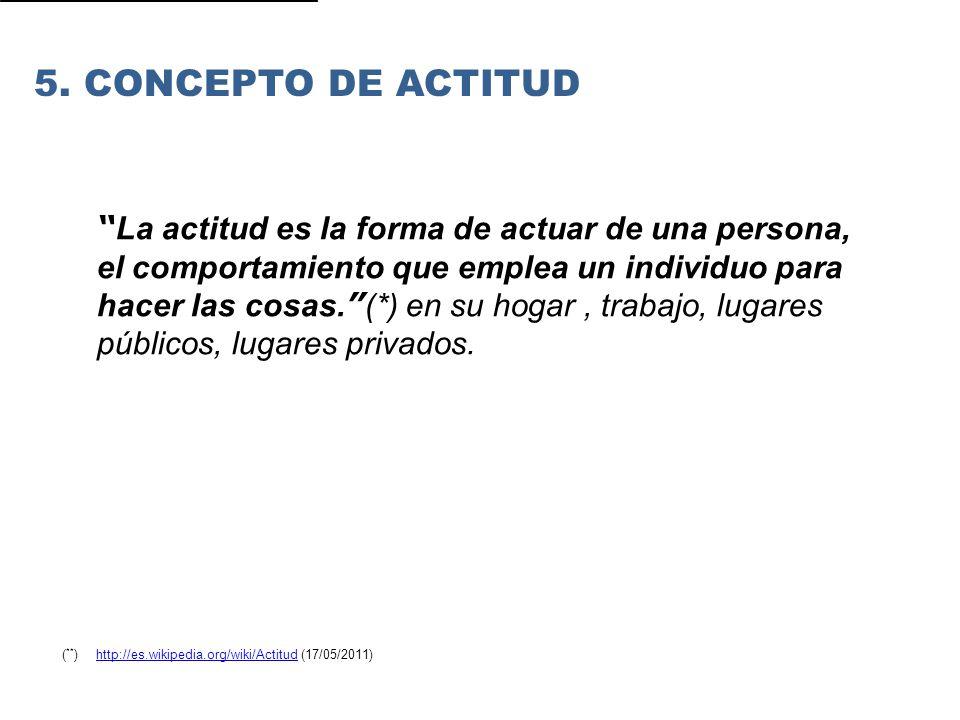 5. Concepto de ACTITUD