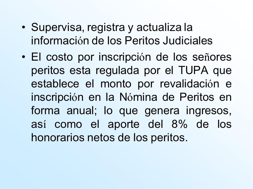 Supervisa, registra y actualiza la información de los Peritos Judiciales