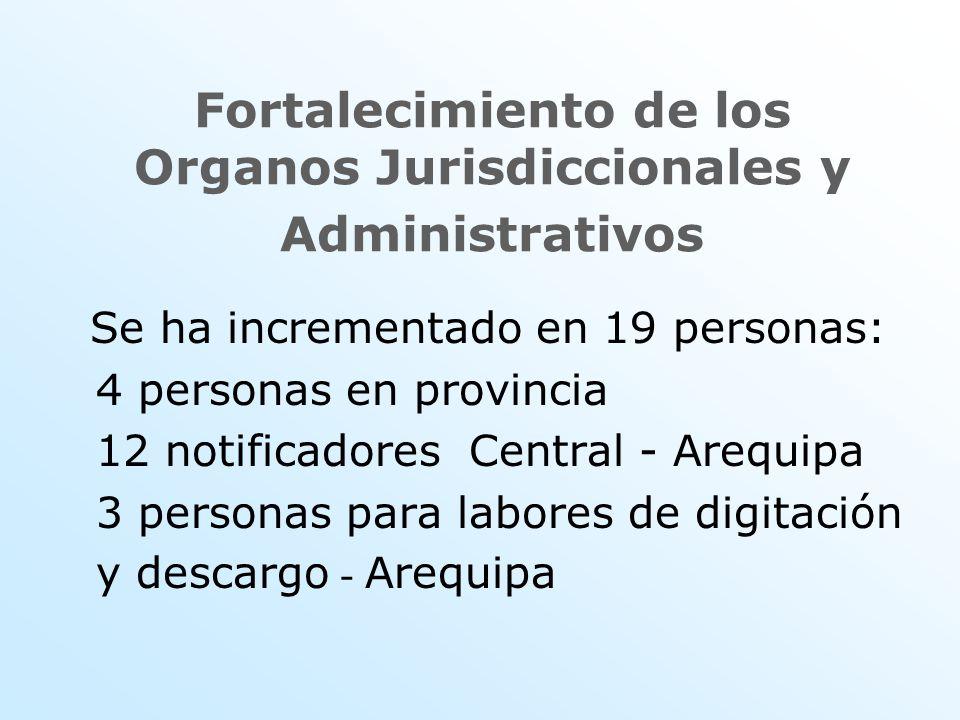Fortalecimiento de los Organos Jurisdiccionales y Administrativos