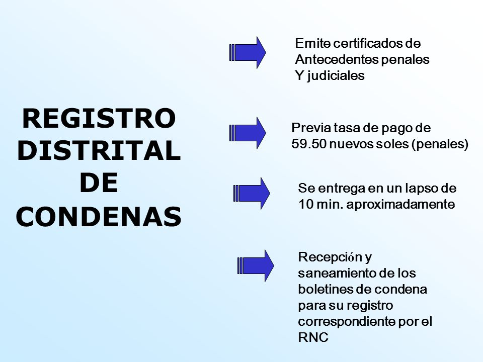 REGISTRO DISTRITAL DE CONDENAS