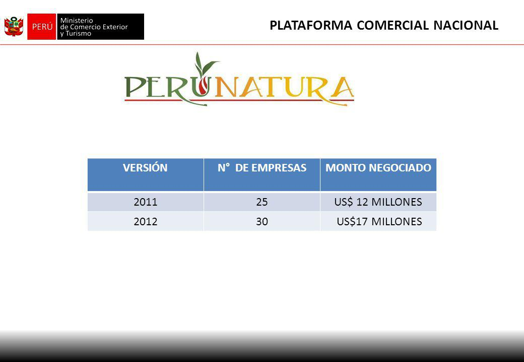 PLATAFORMA COMERCIAL NACIONAL