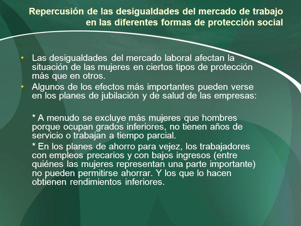Repercusión de las desigualdades del mercado de trabajo en las diferentes formas de protección social