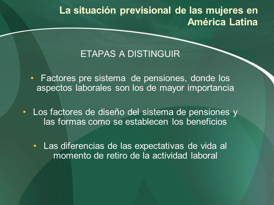 La situación previsional de las mujeres en América Latina