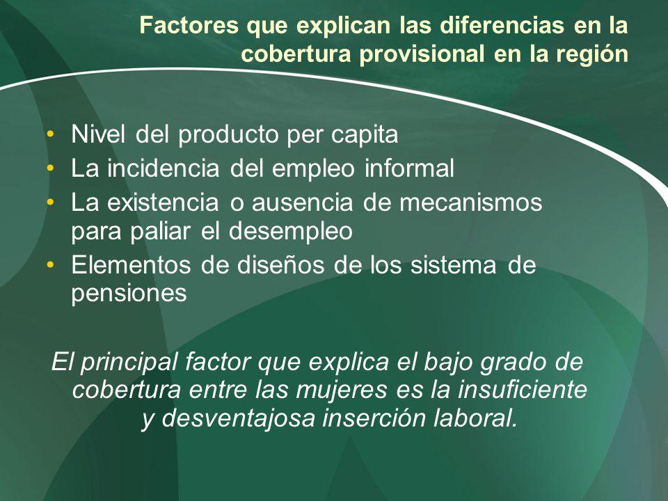 Nivel del producto per capita La incidencia del empleo informal