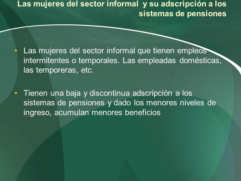 Las mujeres del sector informal y su adscripción a los sistemas de pensiones