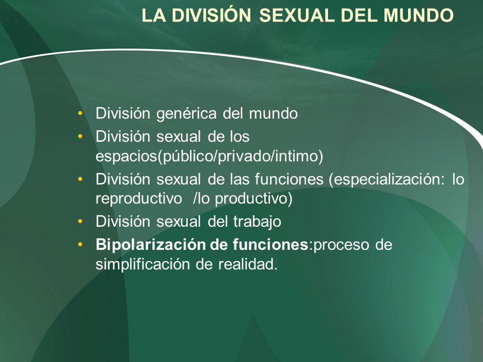 LA DIVISIÓN SEXUAL DEL MUNDO