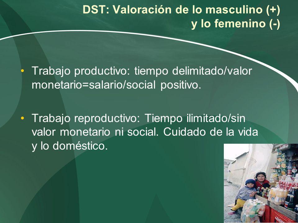 DST: Valoración de lo masculino (+) y lo femenino (-)
