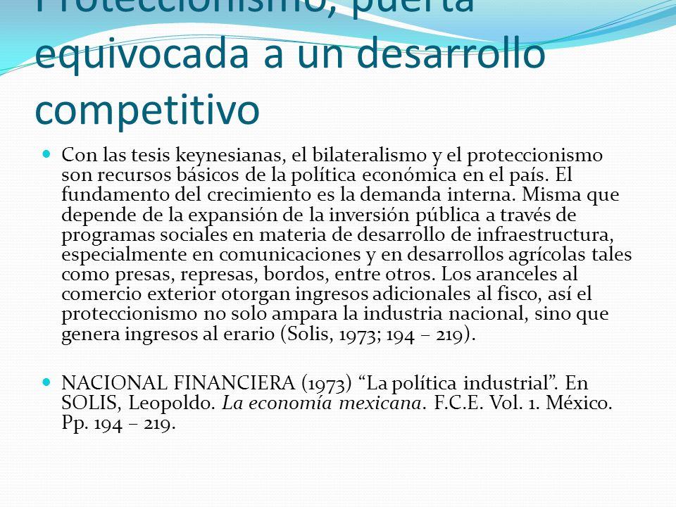 Proteccionismo, puerta equivocada a un desarrollo competitivo