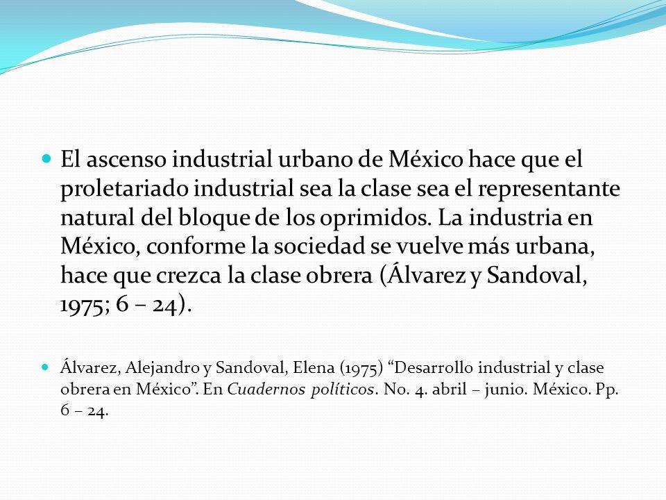 El ascenso industrial urbano de México hace que el proletariado industrial sea la clase sea el representante natural del bloque de los oprimidos. La industria en México, conforme la sociedad se vuelve más urbana, hace que crezca la clase obrera (Álvarez y Sandoval, 1975; 6 – 24).