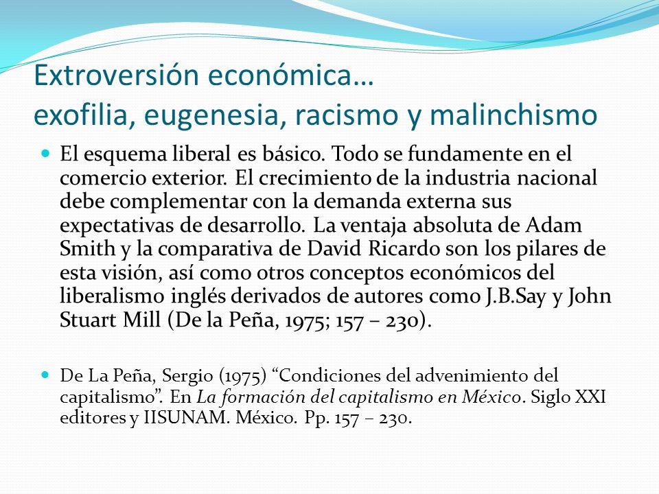 Extroversión económica… exofilia, eugenesia, racismo y malinchismo