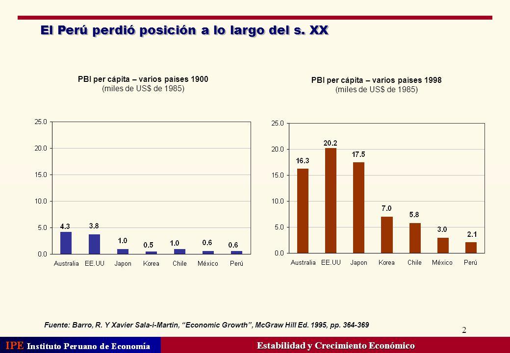 El Perú perdió posición a lo largo del s. XX