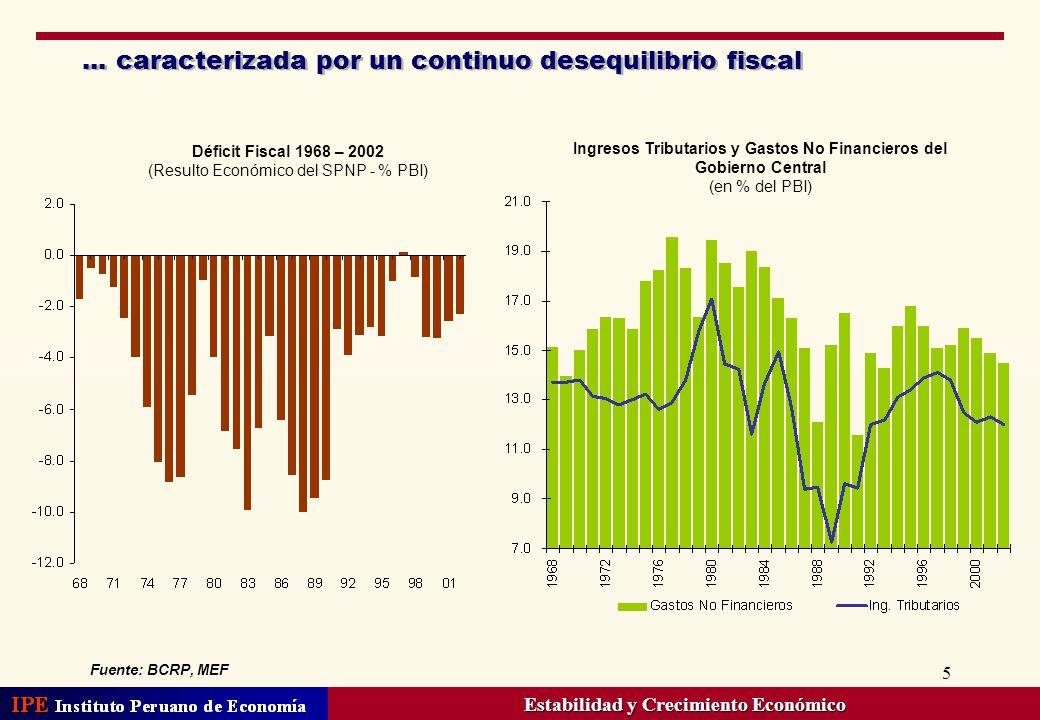 ... caracterizada por un continuo desequilibrio fiscal