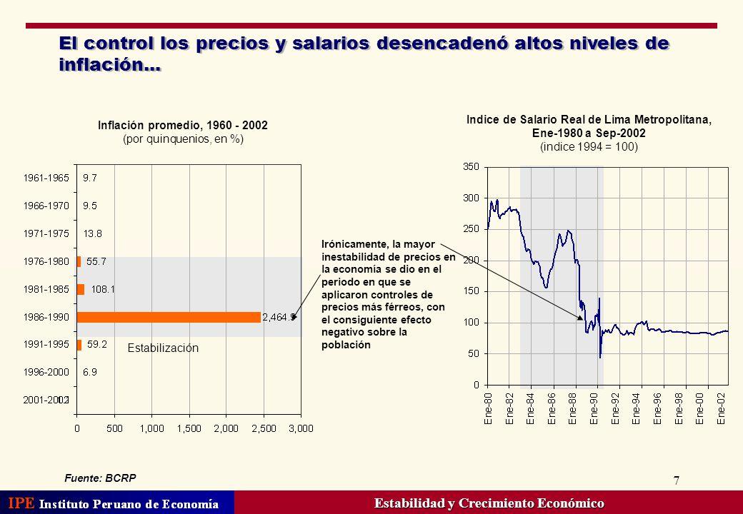 El control los precios y salarios desencadenó altos niveles de inflación...