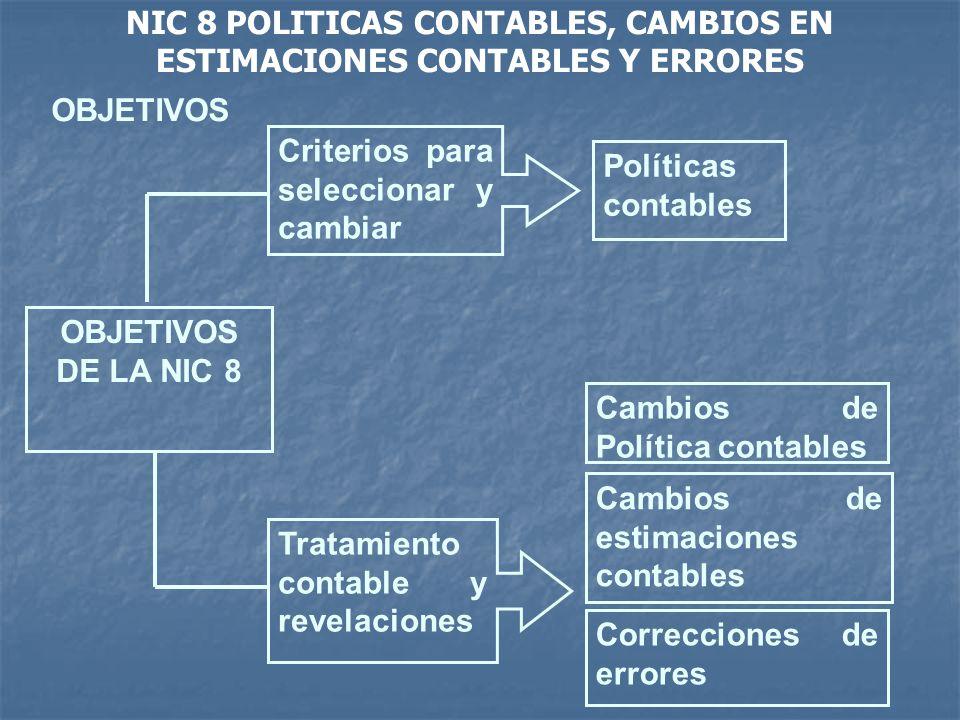 NIC 8 POLITICAS CONTABLES, CAMBIOS EN ESTIMACIONES CONTABLES Y ERRORES