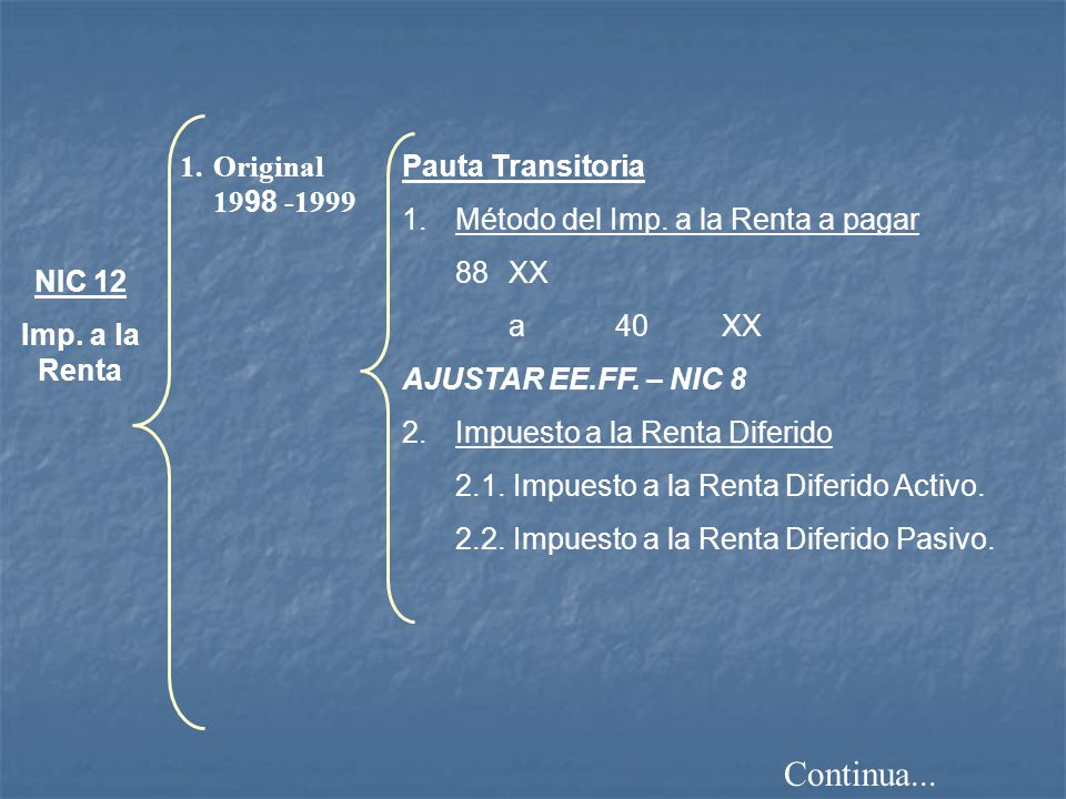 Continua... Original 1998 -1999 Pauta Transitoria