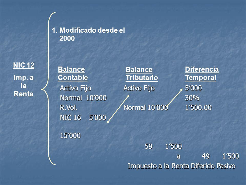Modificado desde el 2000 NIC 12. Imp. a la Renta. Balance Contable. Balance Tributario. Diferencia Temporal.