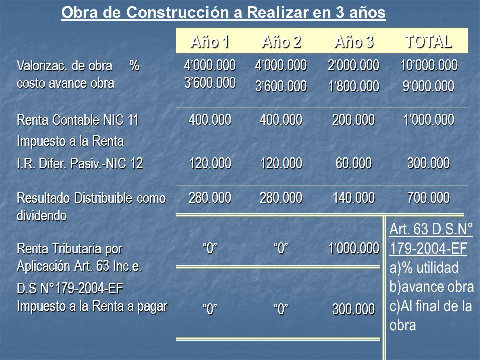 Obra de Construcción a Realizar en 3 años