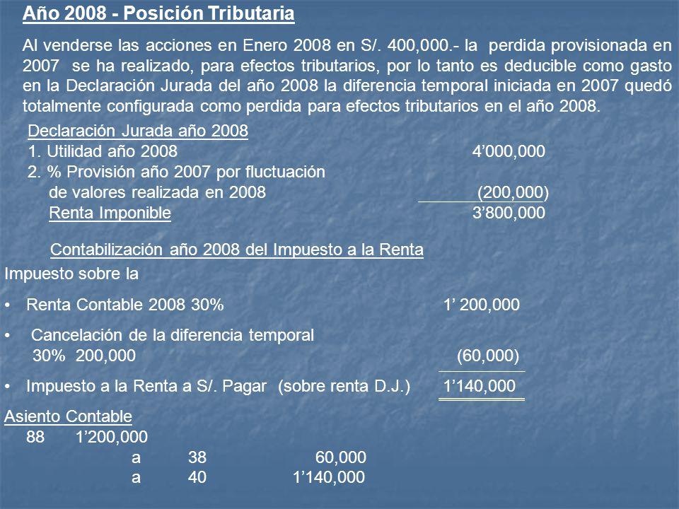 Año 2008 - Posición Tributaria
