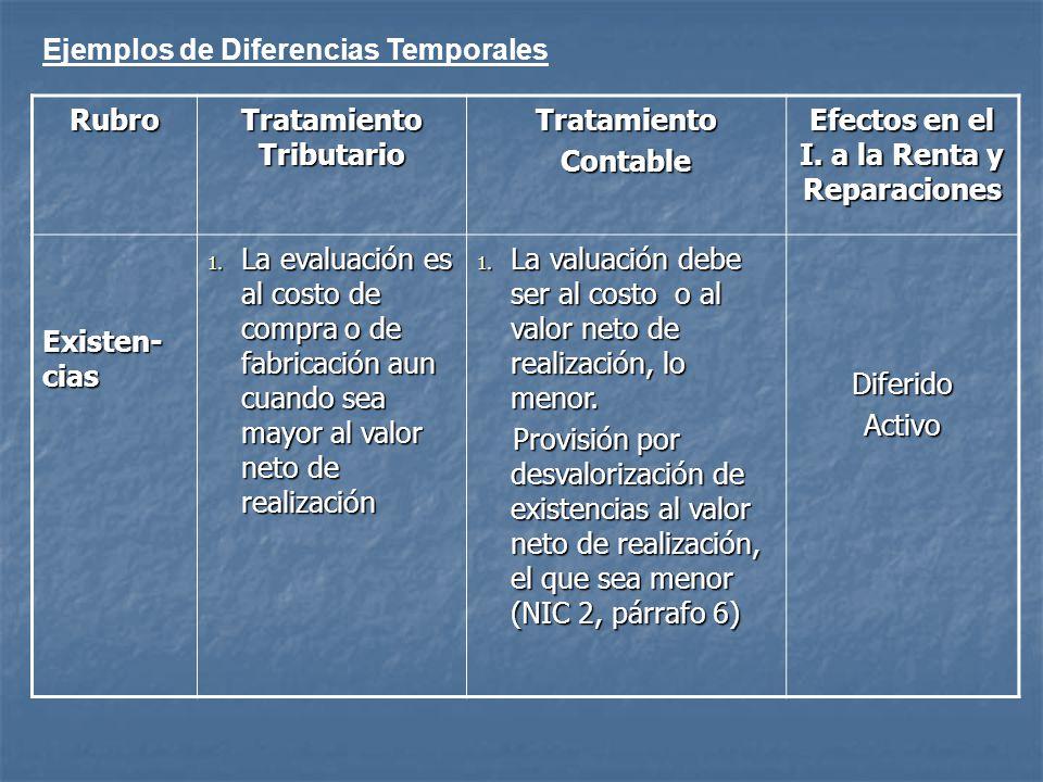 Tratamiento Tributario Efectos en el I. a la Renta y Reparaciones