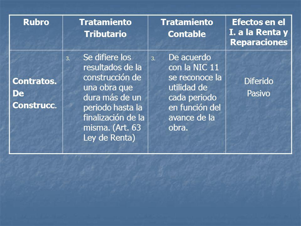 Efectos en el I. a la Renta y Reparaciones