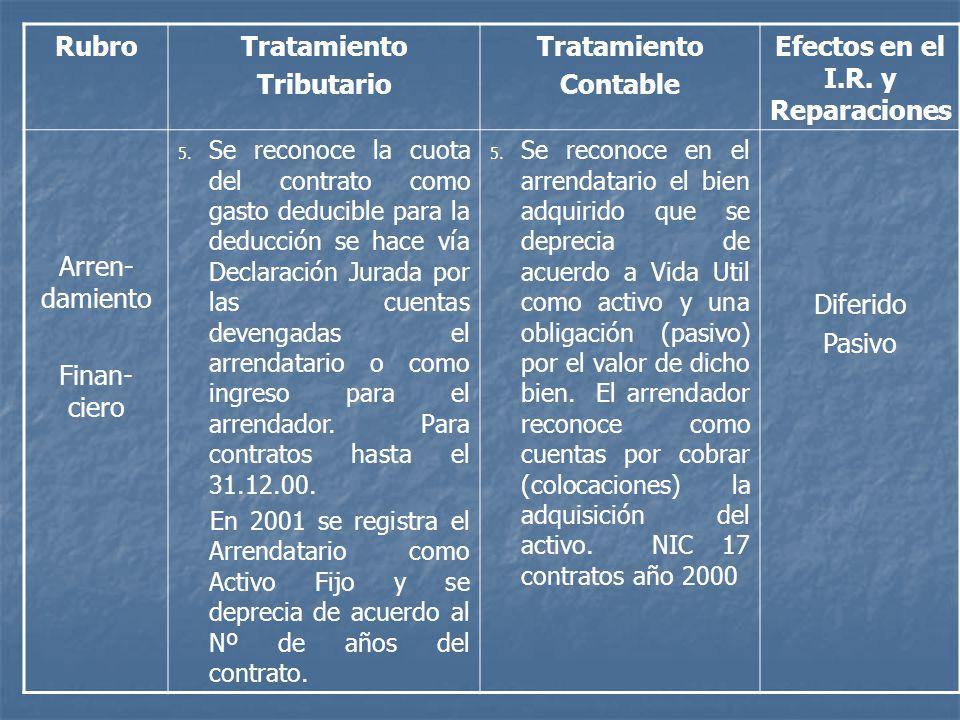 Efectos en el I.R. y Reparaciones