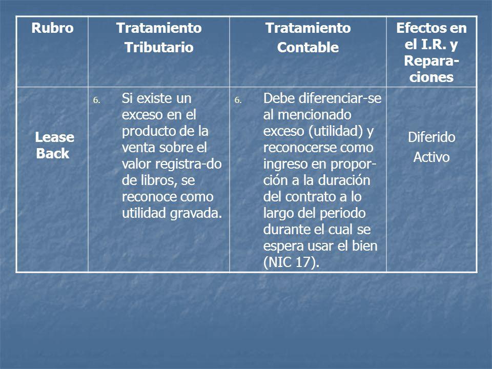 Efectos en el I.R. y Repara-ciones