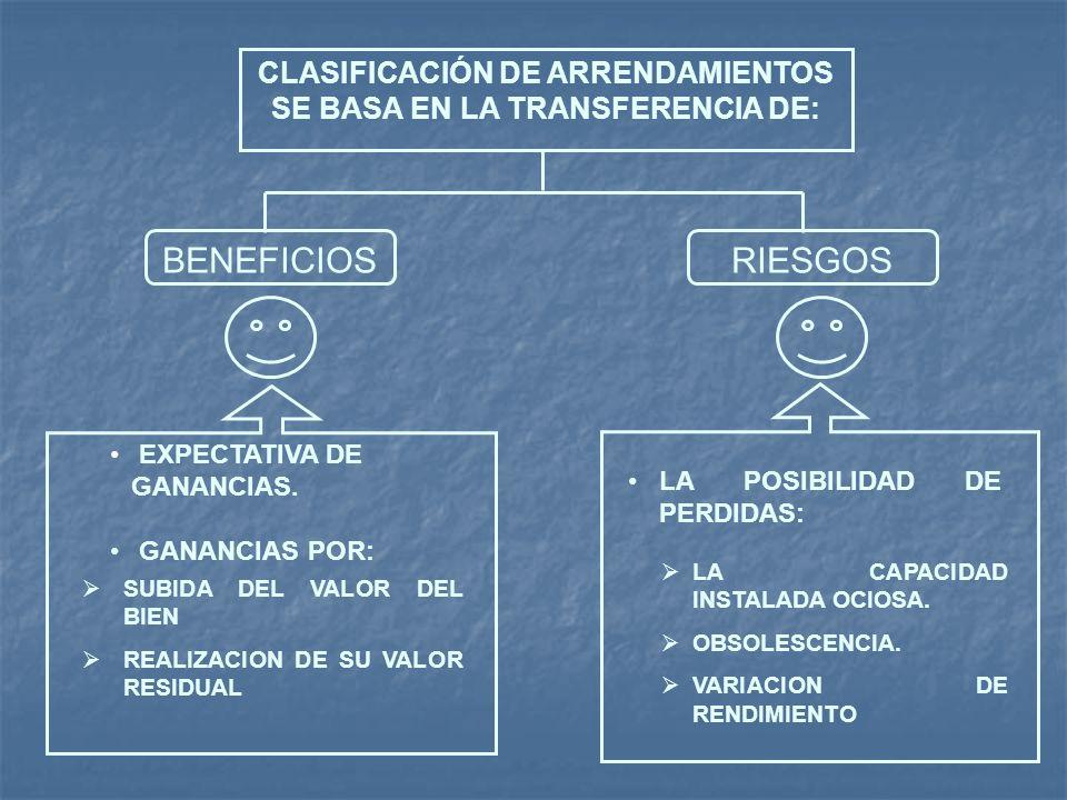 CLASIFICACIÓN DE ARRENDAMIENTOS SE BASA EN LA TRANSFERENCIA DE: