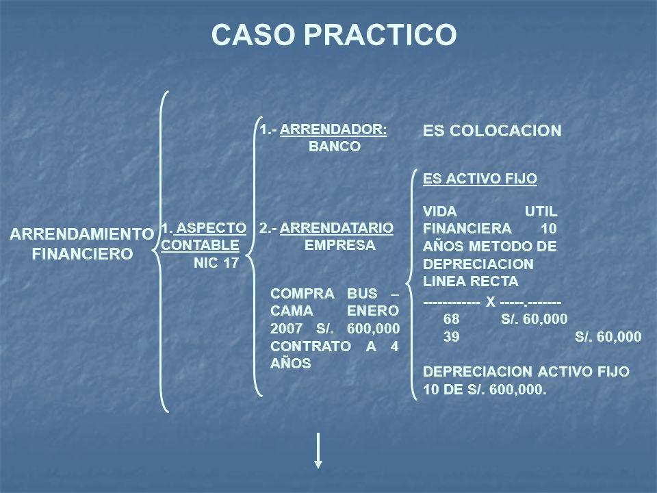 CASO PRACTICO ES COLOCACION ARRENDAMIENTO FINANCIERO 1.- ARRENDADOR: