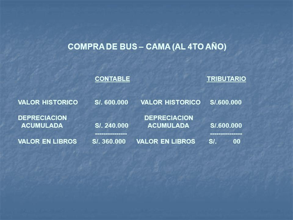 COMPRA DE BUS – CAMA (AL 4TO AÑO)