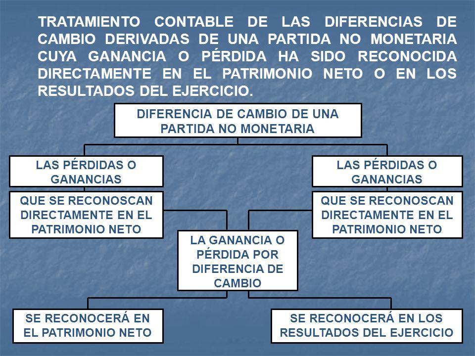 TRATAMIENTO CONTABLE DE LAS DIFERENCIAS DE CAMBIO DERIVADAS DE UNA PARTIDA NO MONETARIA CUYA GANANCIA O PÉRDIDA HA SIDO RECONOCIDA DIRECTAMENTE EN EL PATRIMONIO NETO O EN LOS RESULTADOS DEL EJERCICIO.