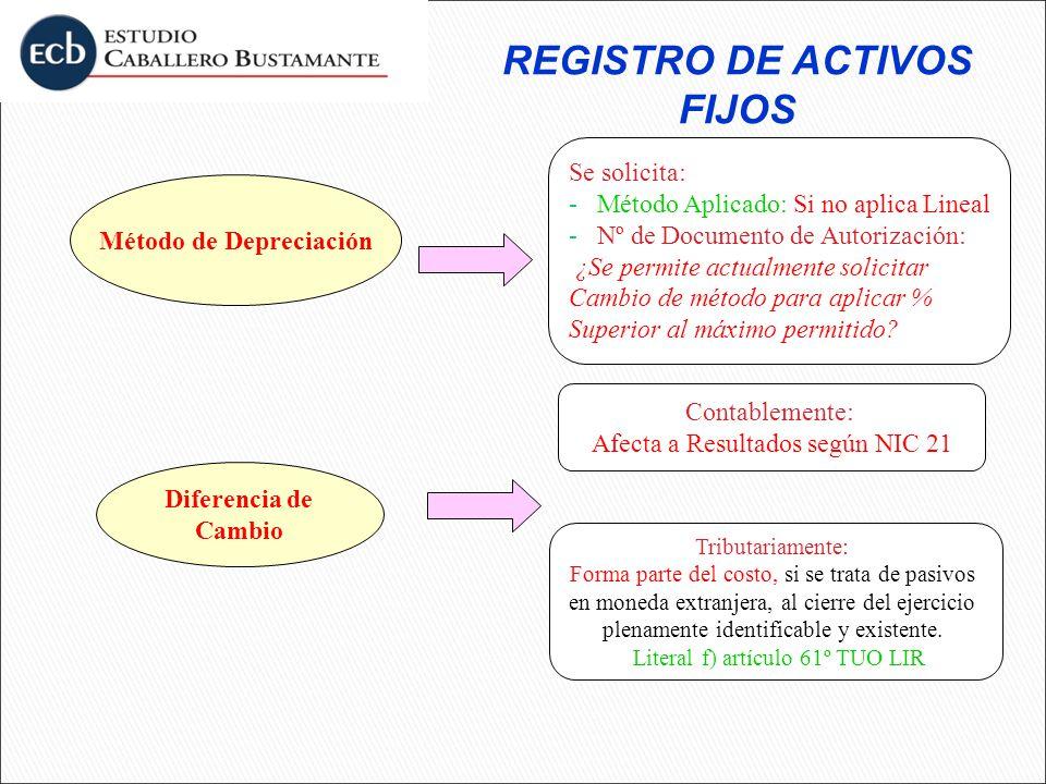 REGISTRO DE ACTIVOS FIJOS Método de Depreciación