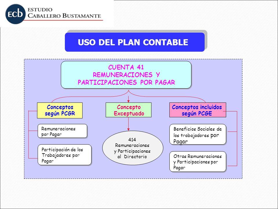 USO DEL PLAN CONTABLE CUENTA 41