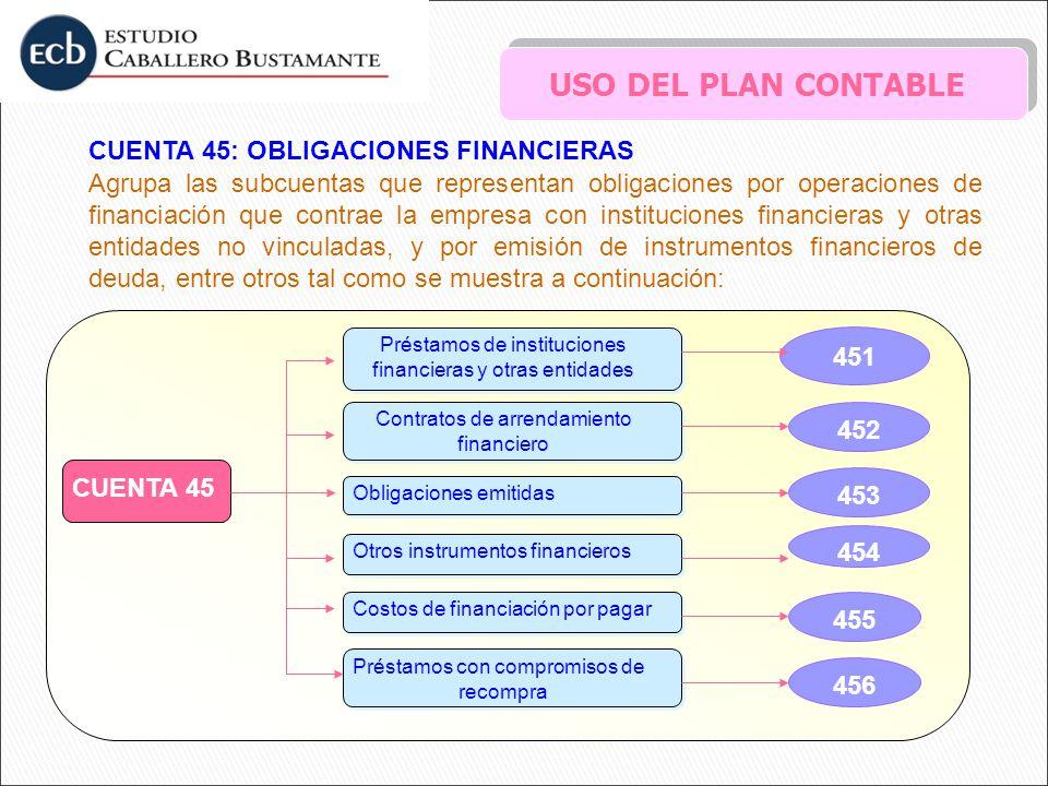 USO DEL PLAN CONTABLE CUENTA 45: OBLIGACIONES FINANCIERAS